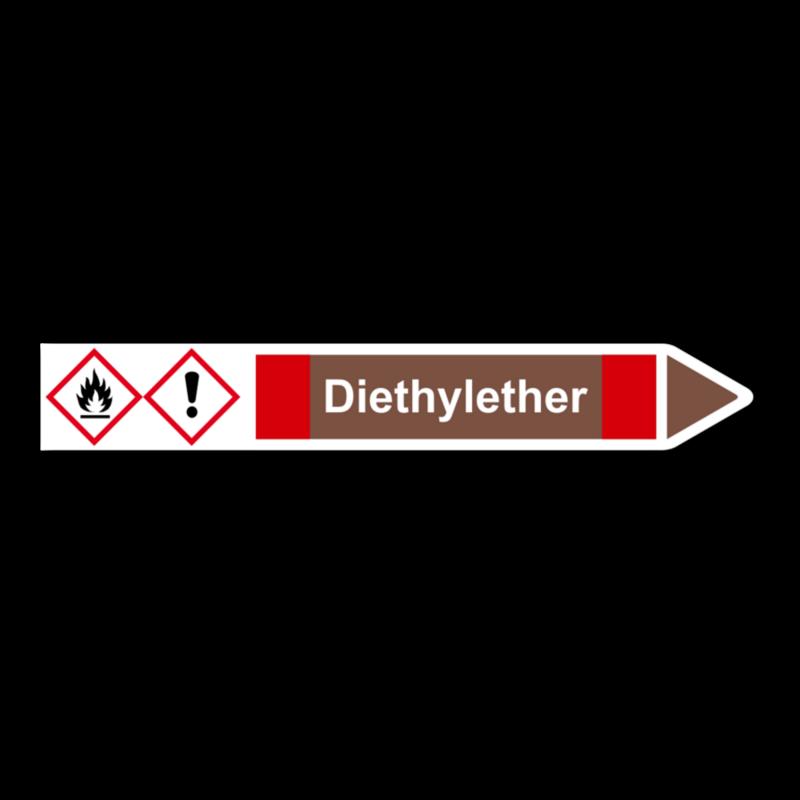 Rohrleitungskennzeichnung Diethylether, Etikett Zum Aufkleben