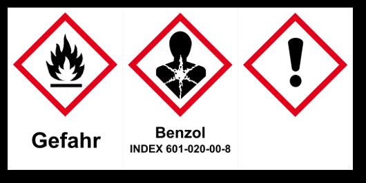 Beispiel für eine Kombination aus GHS-Etiketten in vereinfachter Kennzeichnung